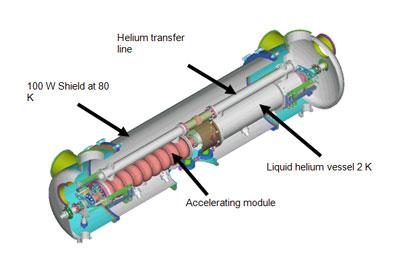 ASTEC Vacuum systems